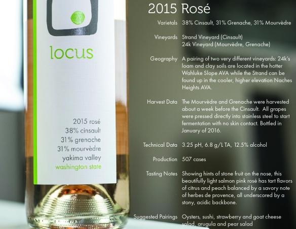 2015 Locus Rose Datasheet